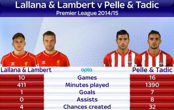 Calcio-Southampton-2