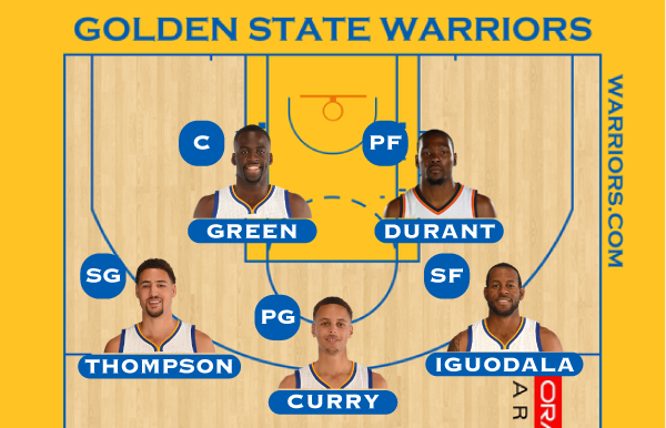 warriors_death_lineup